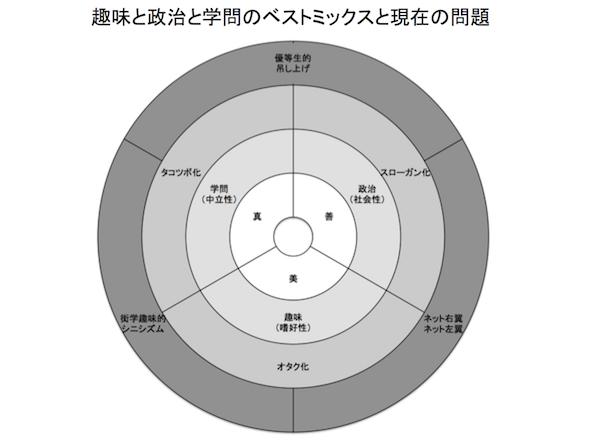 辻田真佐憲【愛国コンテンツの未来学 #9】